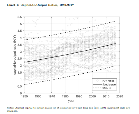 art_capital_chart1